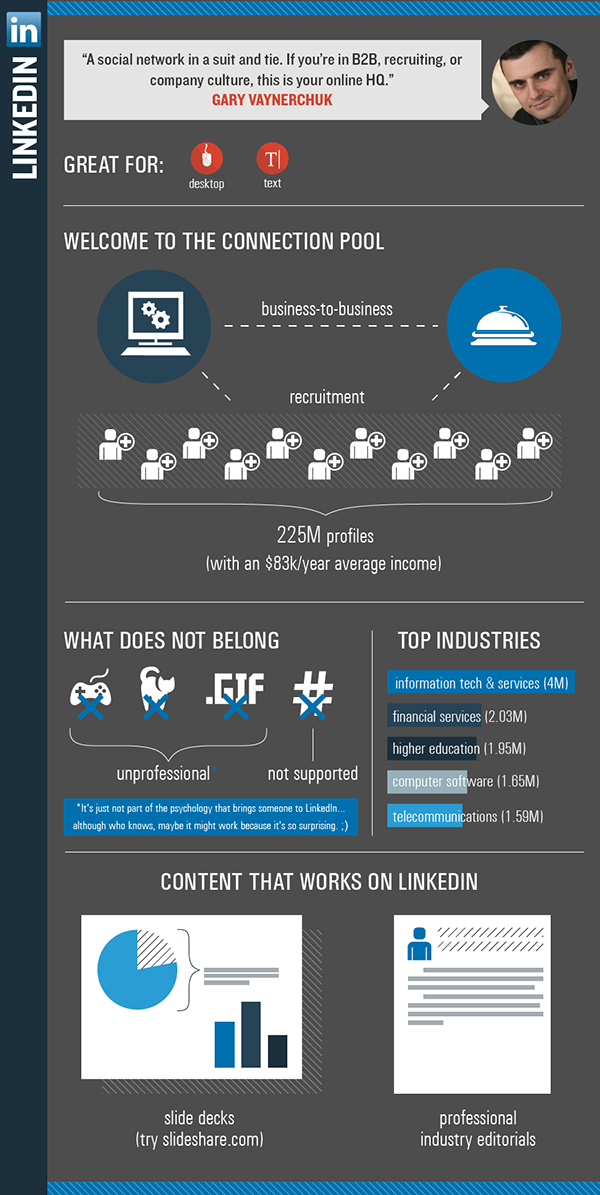 what-works-on-linkedin-this-does-infographic