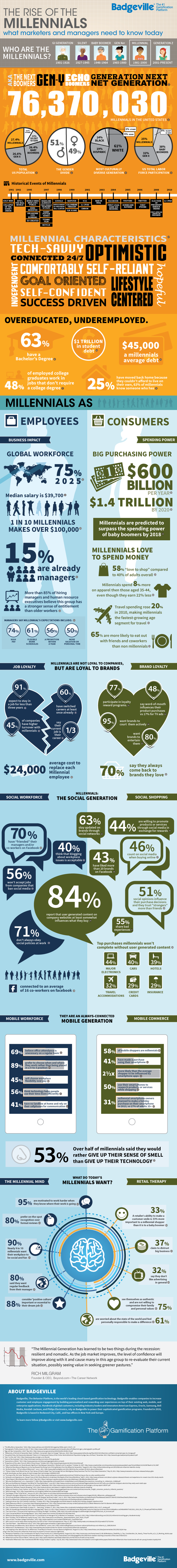 The-Rise-of-the-Millennials-infographic_1