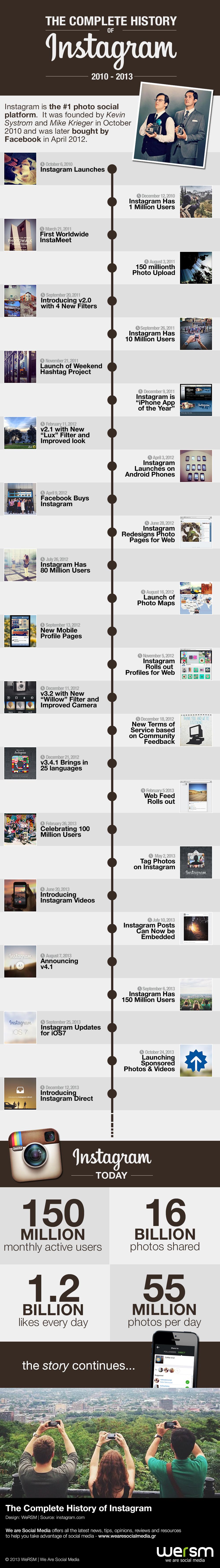 wersm_infographic_Instagram_story