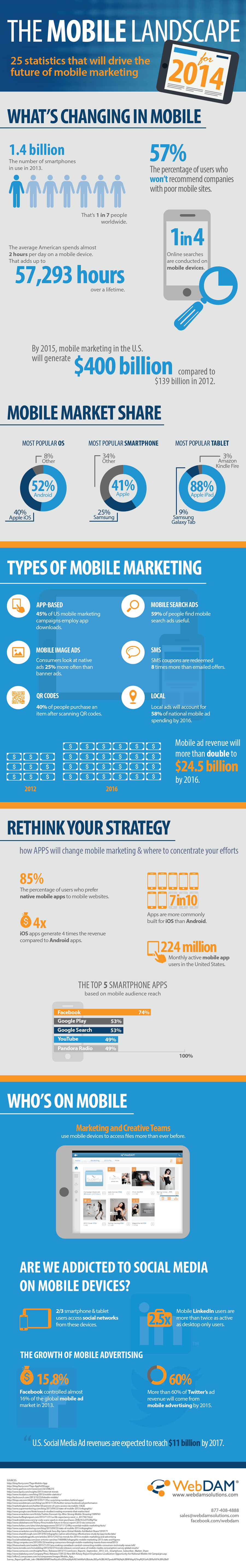 Mobile-Marketing-Infographic-20141