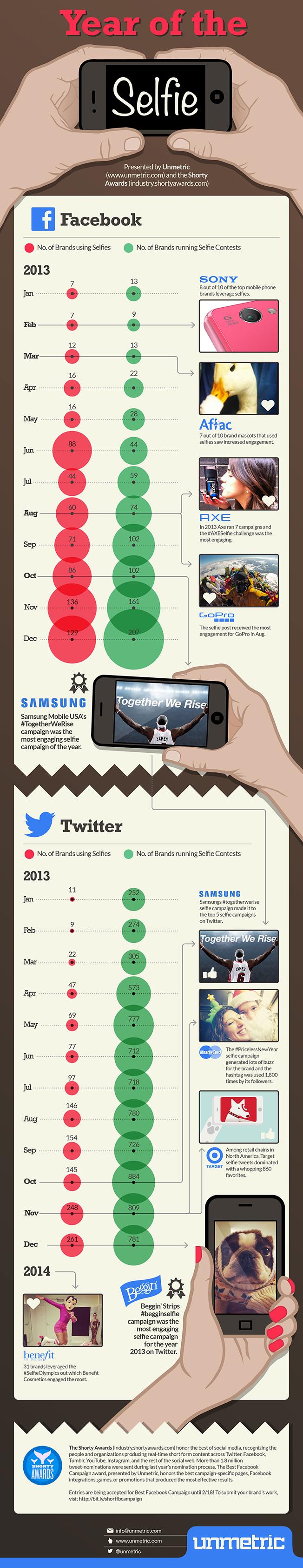 selfy-unmetric-infographic-2014