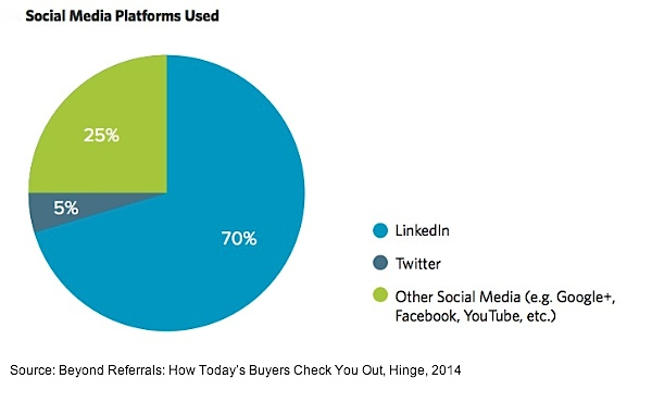 social-buyers-hinge-240214