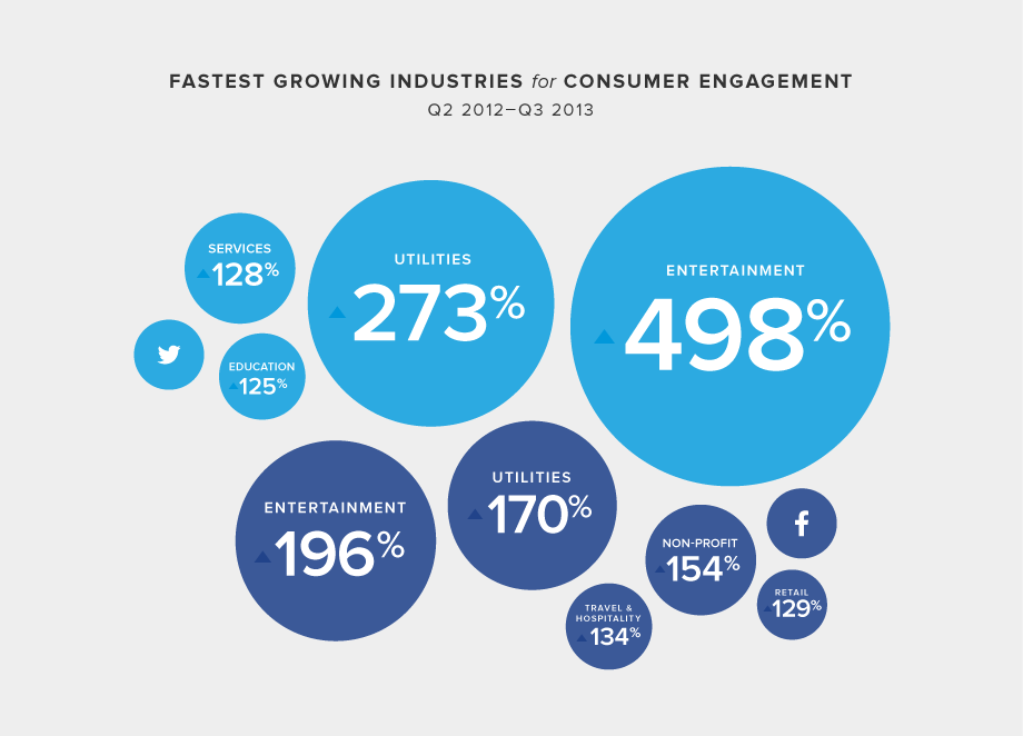 the-social-customer-infographic-sprout-social (1)