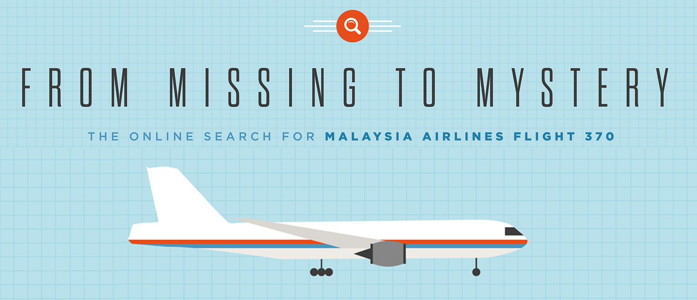 Malaysia-Airlines-Missing-Infographic