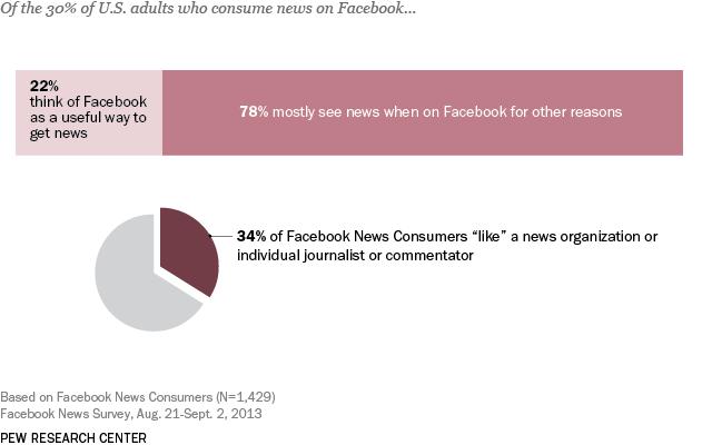 SocialMediaNews2