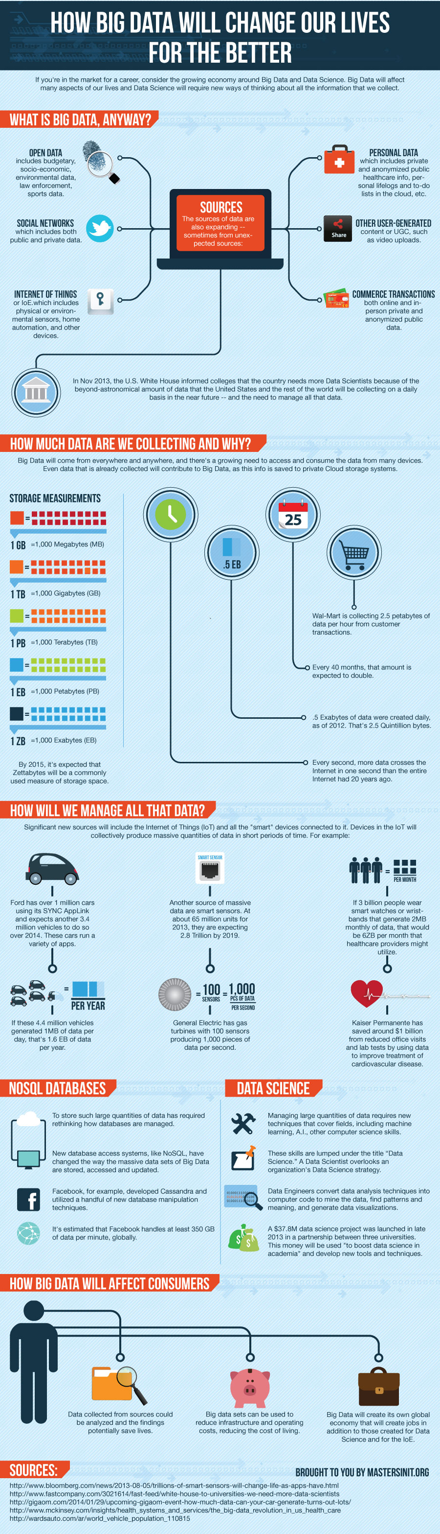 how-big-data-will-change-our-lives-for-the-better-infographic