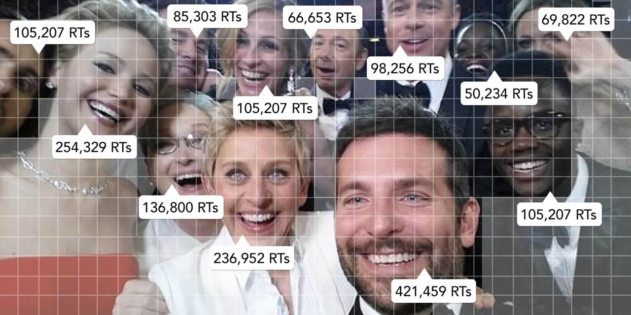 most-retweeted-tweet-ever-stats
