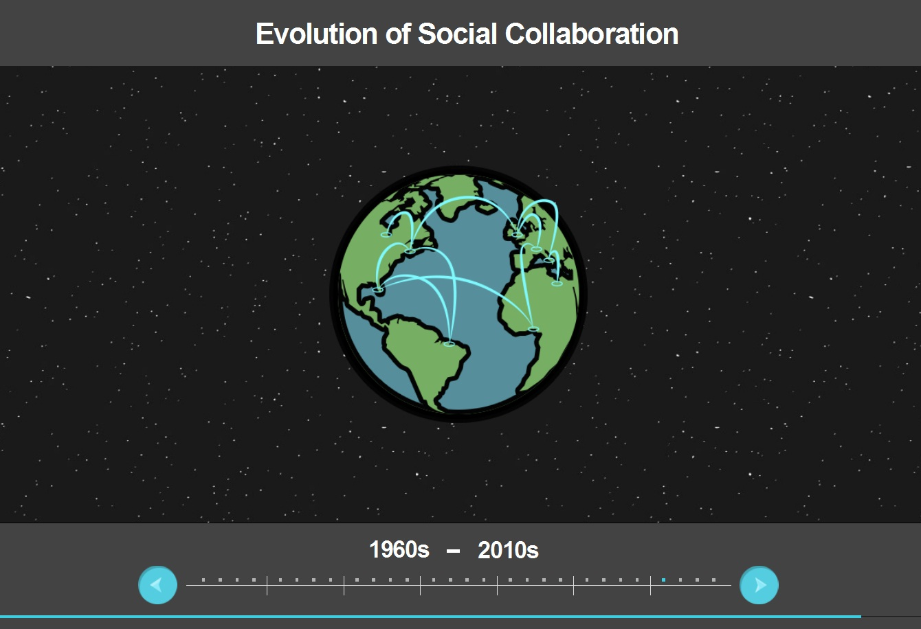 social-collaboration-infographic
