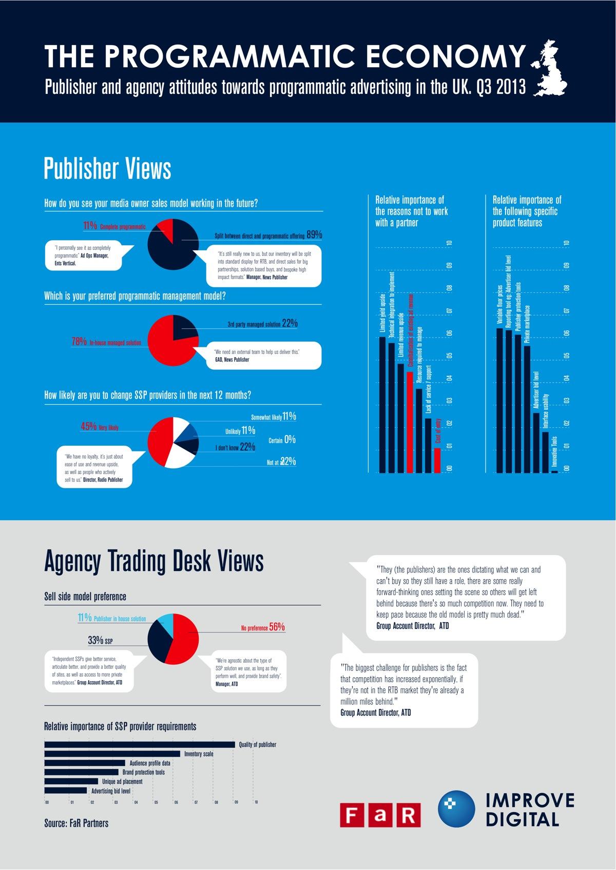 Programmatic-infographic1