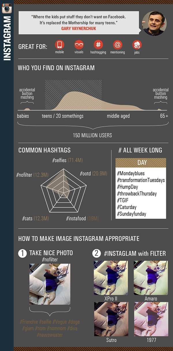 infographic-how-to-produce-content-for-instagram