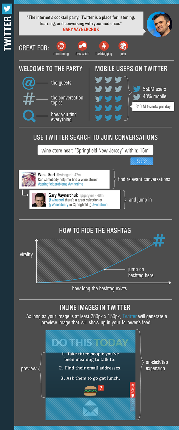 infographic-how-to-use-twitter-like-an-expert