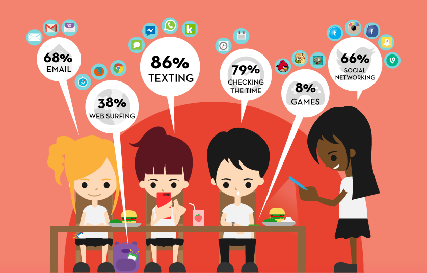 The-Social-Life-of-the-App-Addicted-Teens-infographic