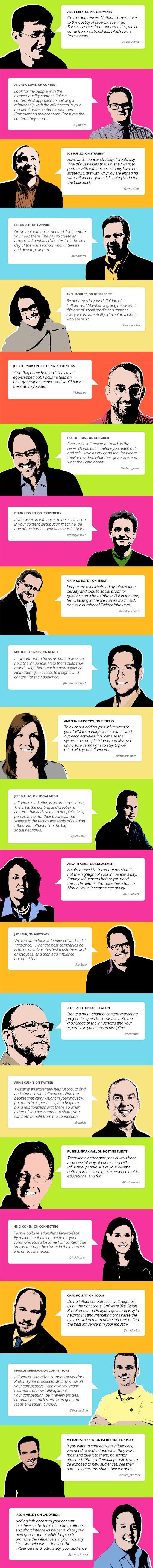 influencer-marketing-ideas-small1